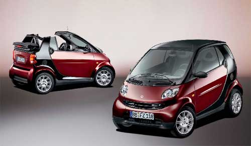 Daimlerchrysler Mercedes Smart Fortwo Hybrid Mini Car